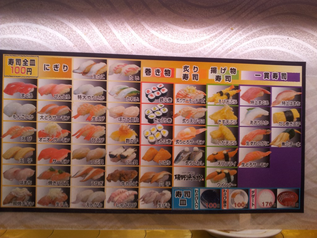 Japanese Sushi train restaurants menu are cheap and delicious!