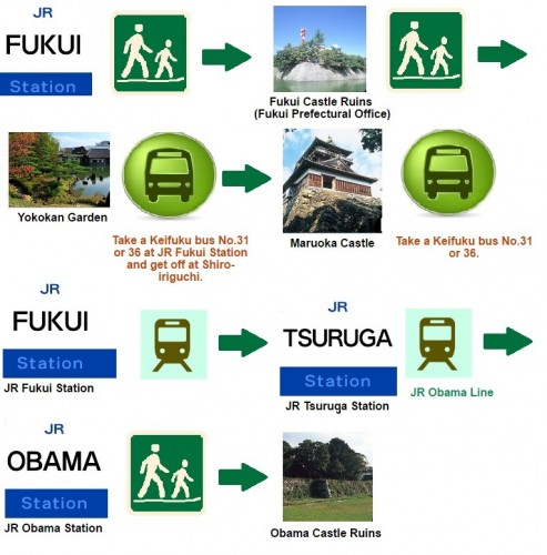 route to follow when visiting castles in Fukui