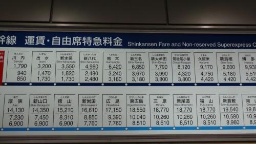 Kyushu Shinkansen Ticket price