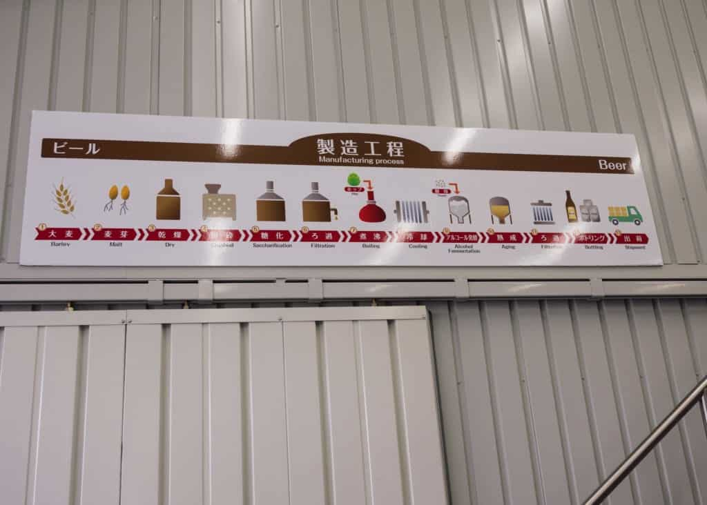 Japanese microbrewery sign