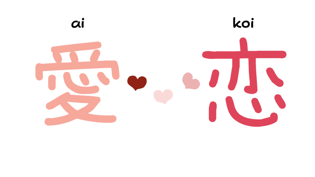 illustration of two kanji that mean love in Japanese