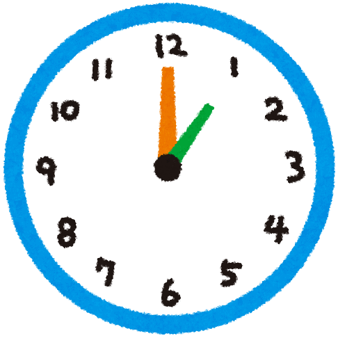 cartoon image of clock showing one o'clock