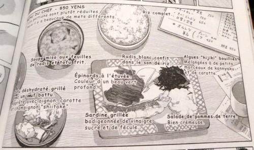 La règle du ichiju sansai expliquée dans un manga.