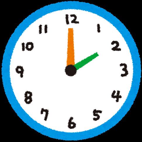 image d'une horloge