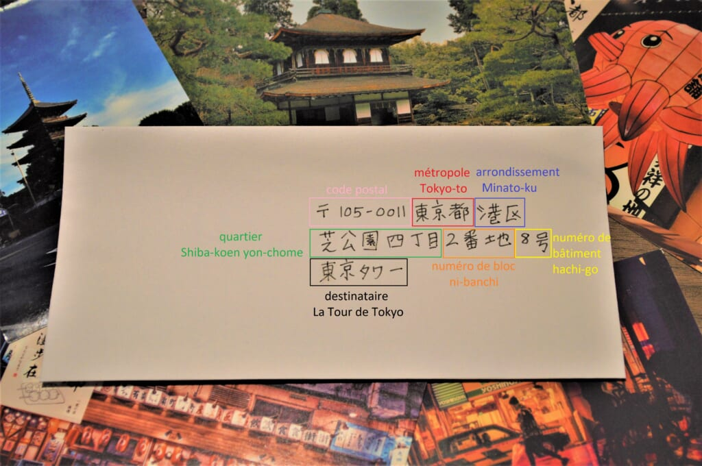 Adresse de la Tour de Tokyo en kanji
