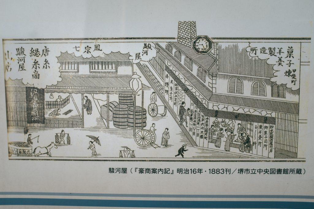Representación de las calles de Sakai durante el siglo XIX