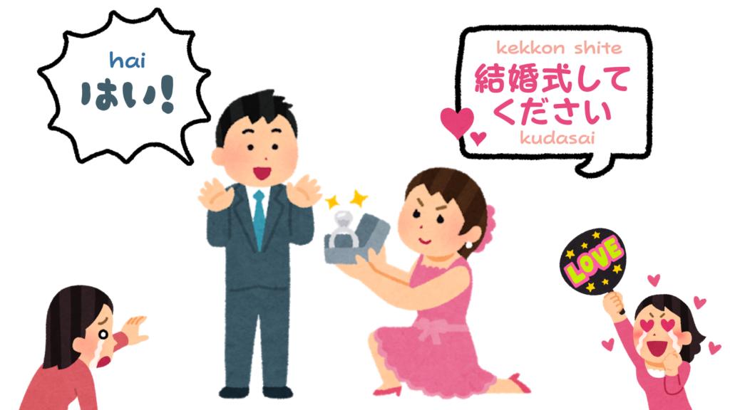 ilustracion de una mujer pidiéndole matrimonio de rodillas a un hombre