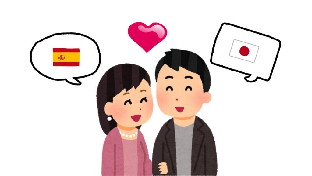 ilustración de dos personas hablando diferentes idiomas