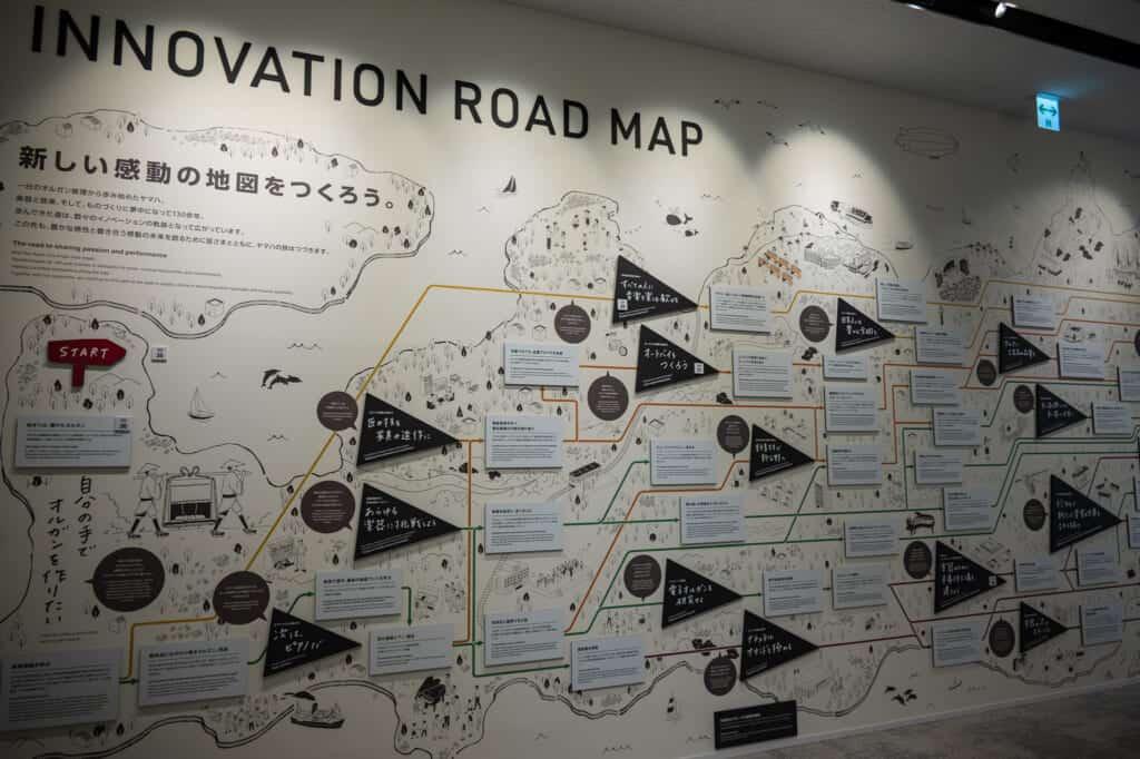 El mapa de las innovaciones de Yamaha