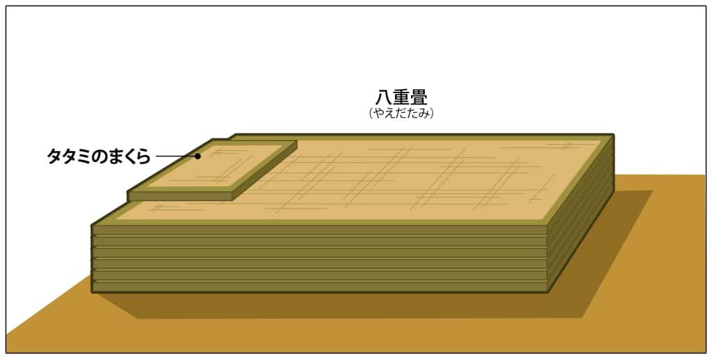 Illustration eines Bettes aus der Heian-Zeit für Adlige.