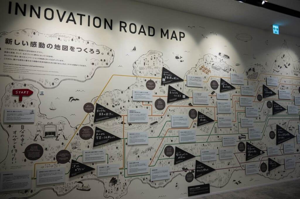 Die Yamaha Innovation Road Mappe.