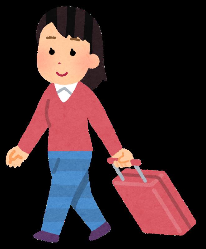 Ein Rollkoffer ist praktisch zum Reisen.