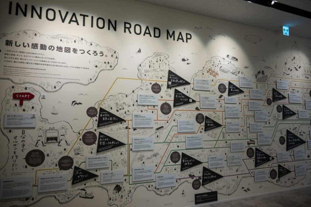 Interno del Museo Yamaha Innovation Road